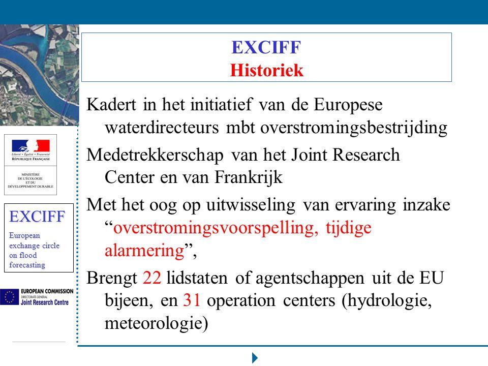 EXCIFF European exchange circle on flood forecasting EXCIFF Activiteitenprogramma van EXCIFF Om overstromingen beter te kunnen voorspellen 1.Een analyse opmaken van de huidige werkwijzen inzake overstromingsvoorspelling in Europa, met inbegrip van EFAS 2.Nagaan wat de noden zijn en waar nog iets schort in de Europese landen 3.De belangrijkste werkgebieden bepalen om tot een betere knowhow in Europa te komen 4.Concrete gemeenschappelijke acties voorstellen