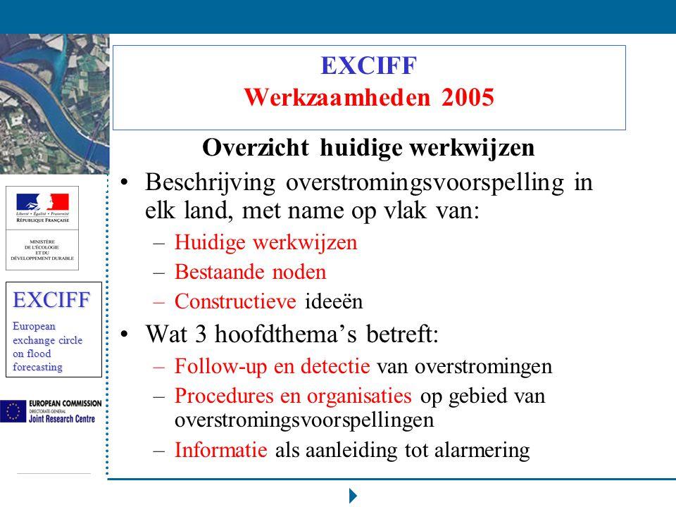 EXCIFF European exchange circle on flood forecasting EXCIFF Werkprogramma 2005-2006 3 lopende prioritaire acties 1.Actie 6C – Een EXCIFF-portaalsite opzetten ivm overstromingen 2.Actie 5C – Werken aan overstromingsvoorspelling naar het brede publiek toe gids voor goede praktijken 3.Actie 3C – uitwisseling tot stand brengen ivm methodes (modelisatie/ervaring/organisatie)