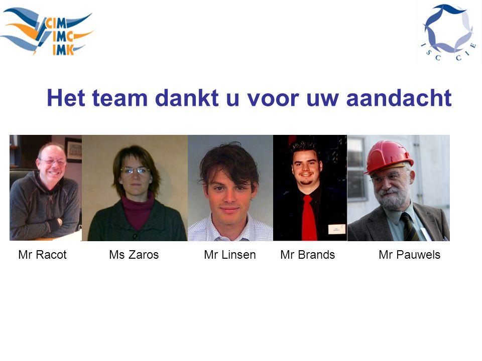 Het team dankt u voor uw aandacht Mr RacotMs ZarosMr LinsenMr BrandsMr Pauwels