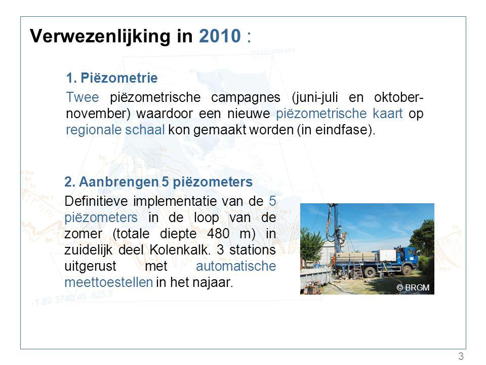 3 Verwezenlijking in 2010 : 1. Piëzometrie Twee piëzometrische campagnes (juni-juli en oktober- november) waardoor een nieuwe piëzometrische kaart op