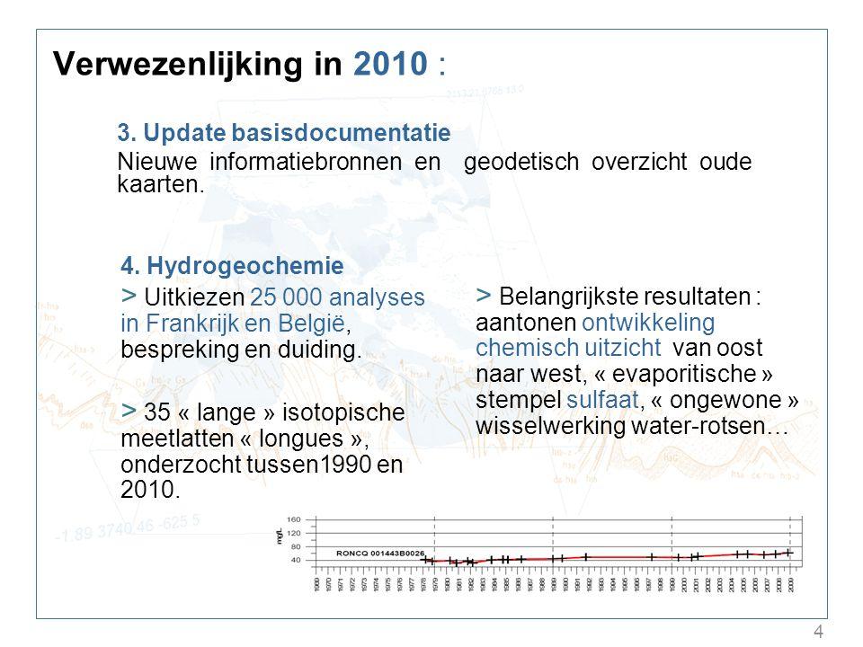 4 Verwezenlijking in 2010 : 3. Update basisdocumentatie Nieuwe informatiebronnen en geodetisch overzicht oude kaarten. 4. Hydrogeochemie > Uitkiezen 2