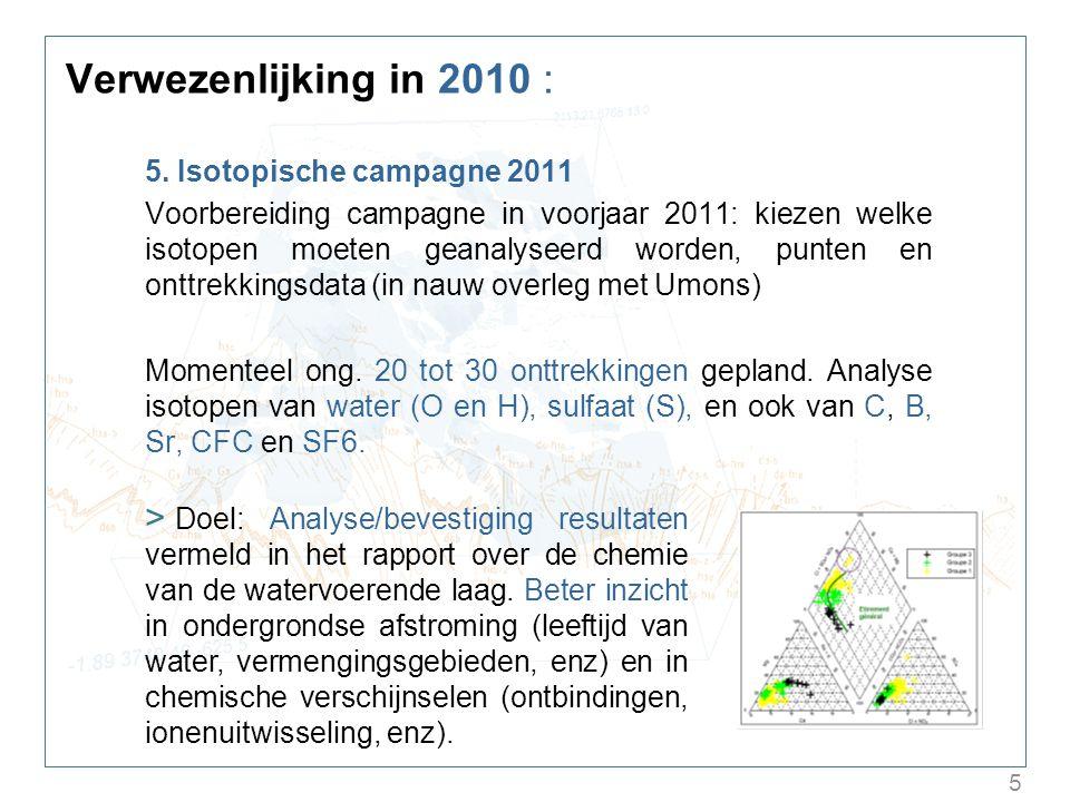 5 Verwezenlijking in 2010 : 5. Isotopische campagne 2011 Voorbereiding campagne in voorjaar 2011: kiezen welke isotopen moeten geanalyseerd worden, pu