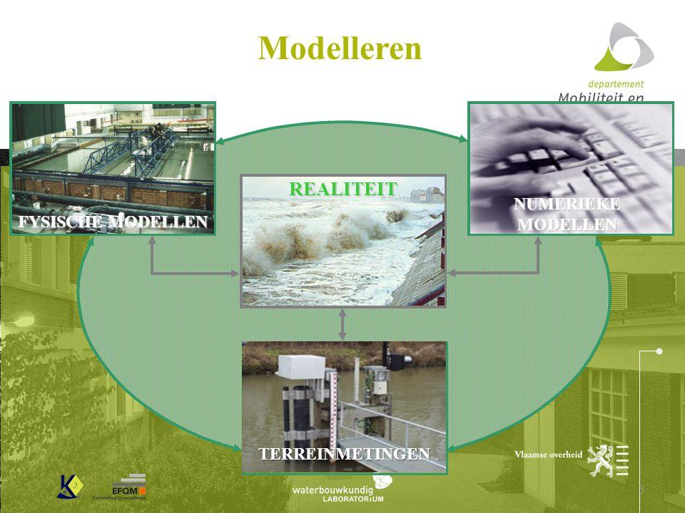 3 IN-SITU METINGEN FYSISCHE MODELLEN NUMERIEKEMODELLEN REALITEIT Modelleren TERREINMETINGEN