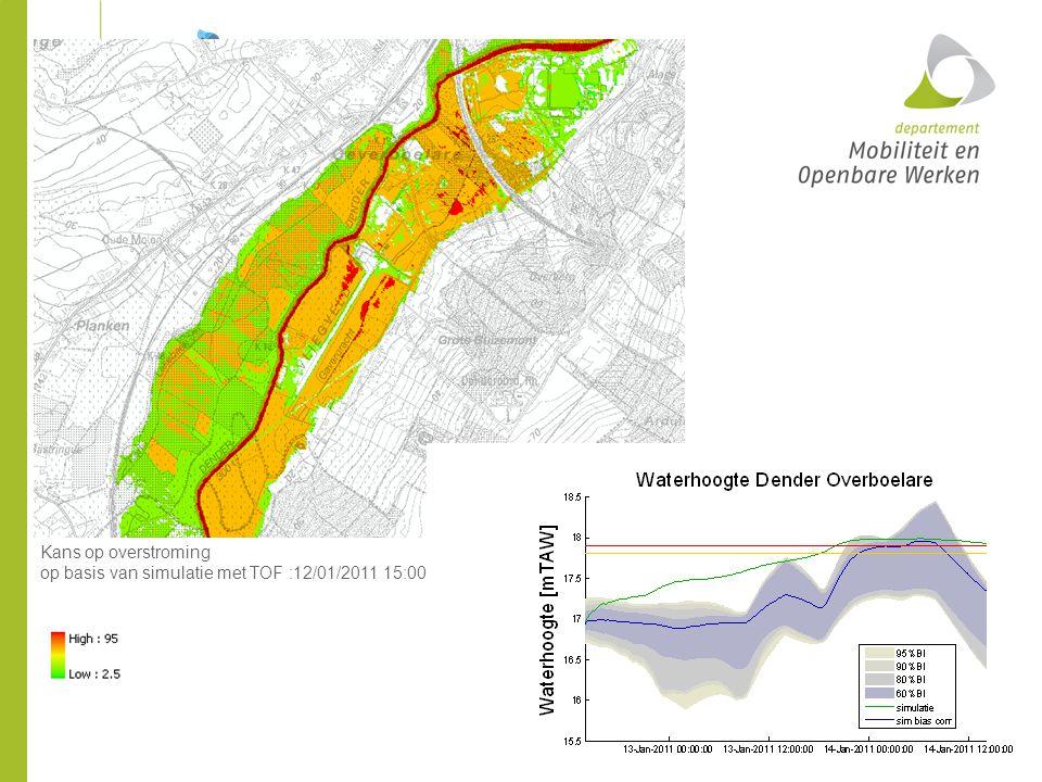 Kans op overstroming op basis van simulatie met TOF :12/01/2011 15:00