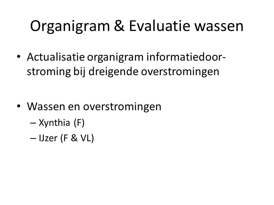 Organigram & Evaluatie wassen Actualisatie organigram informatiedoor- stroming bij dreigende overstromingen Wassen en overstromingen – Xynthia (F) – I
