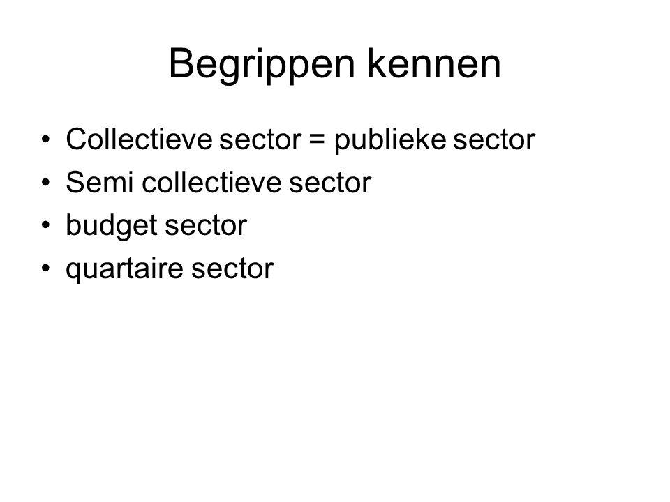 Begrippen kennen Collectieve sector = publieke sector Semi collectieve sector budget sector quartaire sector