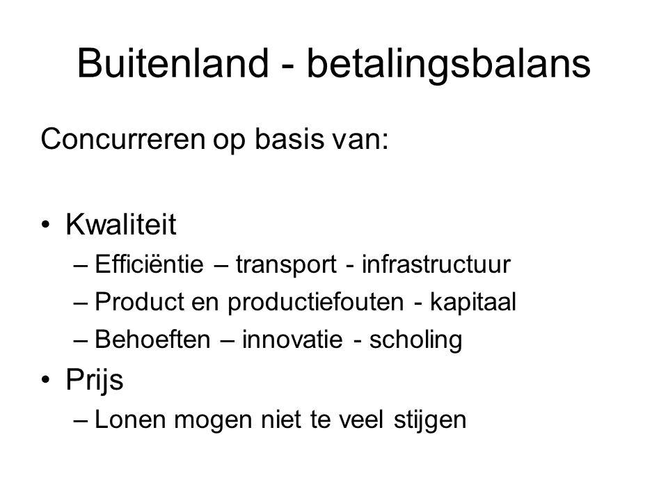 Buitenland - betalingsbalans Concurreren op basis van: Kwaliteit –Efficiëntie – transport - infrastructuur –Product en productiefouten - kapitaal –Beh
