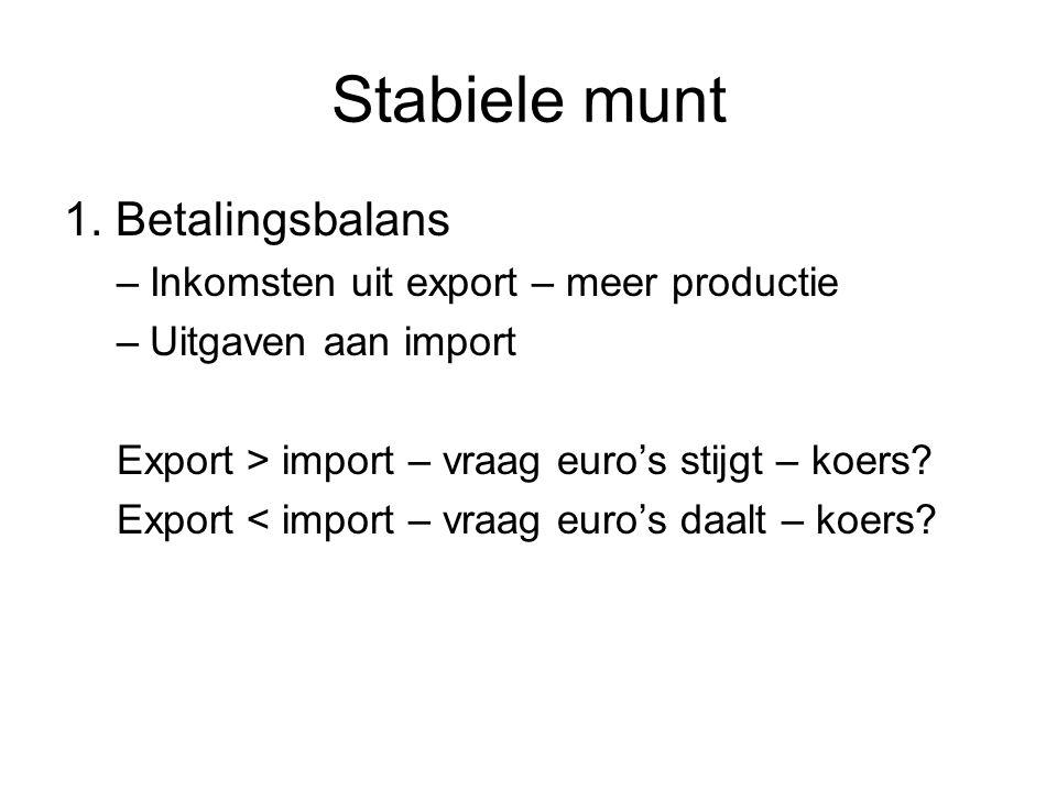 Stabiele munt 1. Betalingsbalans –Inkomsten uit export – meer productie –Uitgaven aan import Export > import – vraag euro's stijgt – koers? Export < i