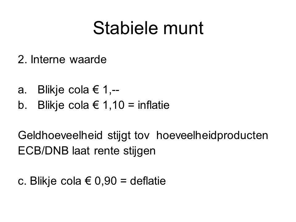 Stabiele munt 2. Interne waarde a.Blikje cola € 1,-- b.Blikje cola € 1,10 = inflatie Geldhoeveelheid stijgt tov hoeveelheidproducten ECB/DNB laat rent