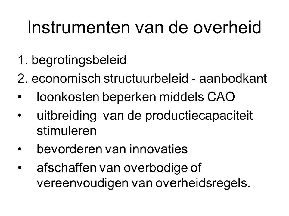 Instrumenten van de overheid 1. begrotingsbeleid 2. economisch structuurbeleid - aanbodkant loonkosten beperken middels CAO uitbreiding van de product