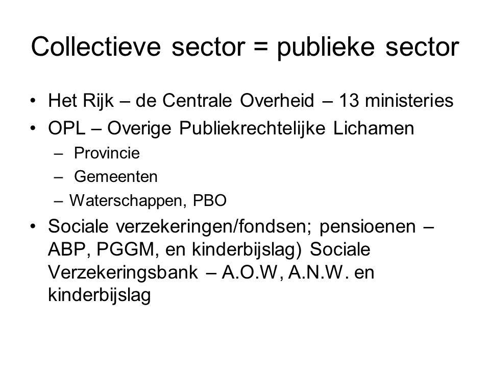 Collectieve sector = publieke sector Het Rijk – de Centrale Overheid – 13 ministeries OPL – Overige Publiekrechtelijke Lichamen – Provincie – Gemeente