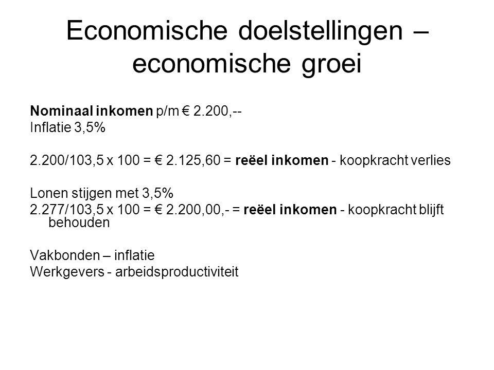 Economische doelstellingen – economische groei Nominaal inkomen p/m € 2.200,-- Inflatie 3,5% 2.200/103,5 x 100 = € 2.125,60 = reëel inkomen - koopkrac