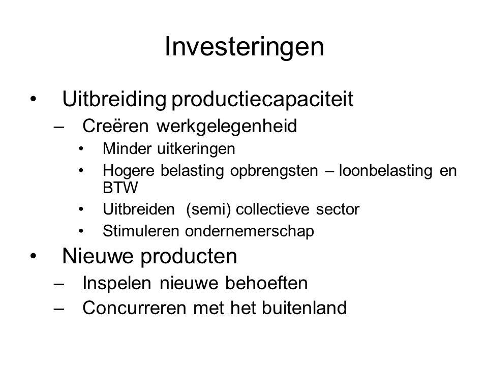 Buitenland - betalingsbalans Concurreren op basis van: Kwaliteit –Efficiëntie – transport - infrastructuur –Product en productiefouten - kapitaal –Behoeften – innovatie - scholing Prijs –Lonen mogen niet te veel stijgen