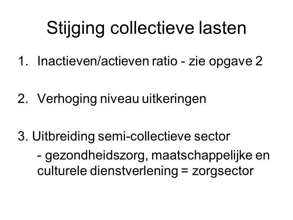 Stijging collectieve lasten 1.Inactieven/actieven ratio - zie opgave 2 2.Verhoging niveau uitkeringen 3.