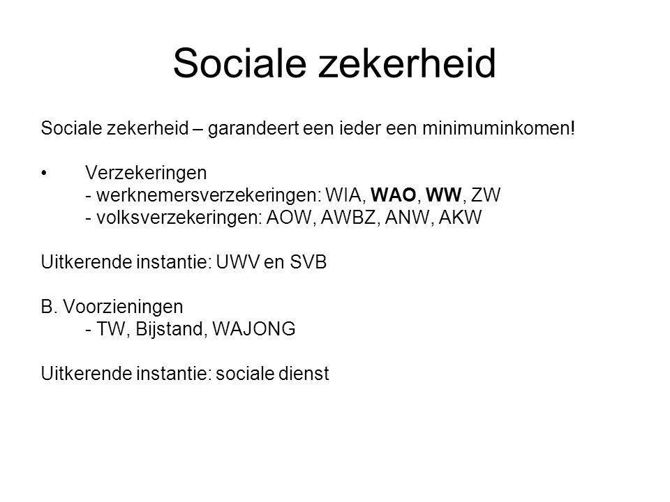 Sociale zekerheid Sociale zekerheid – garandeert een ieder een minimuminkomen.