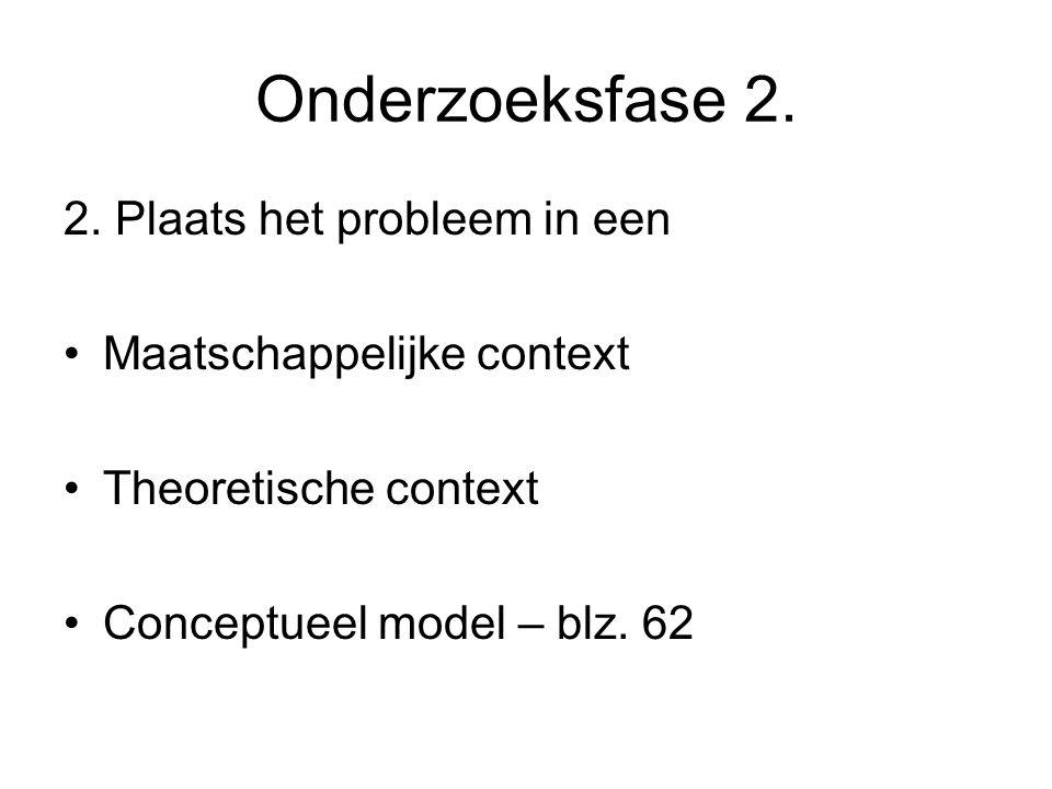 Onderzoeksfase 2.2.