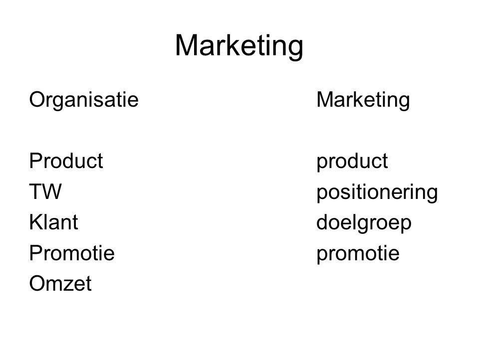 Marketing OrganisatieMarketing Productproduct TWpositionering Klantdoelgroep Promotiepromotie Omzet