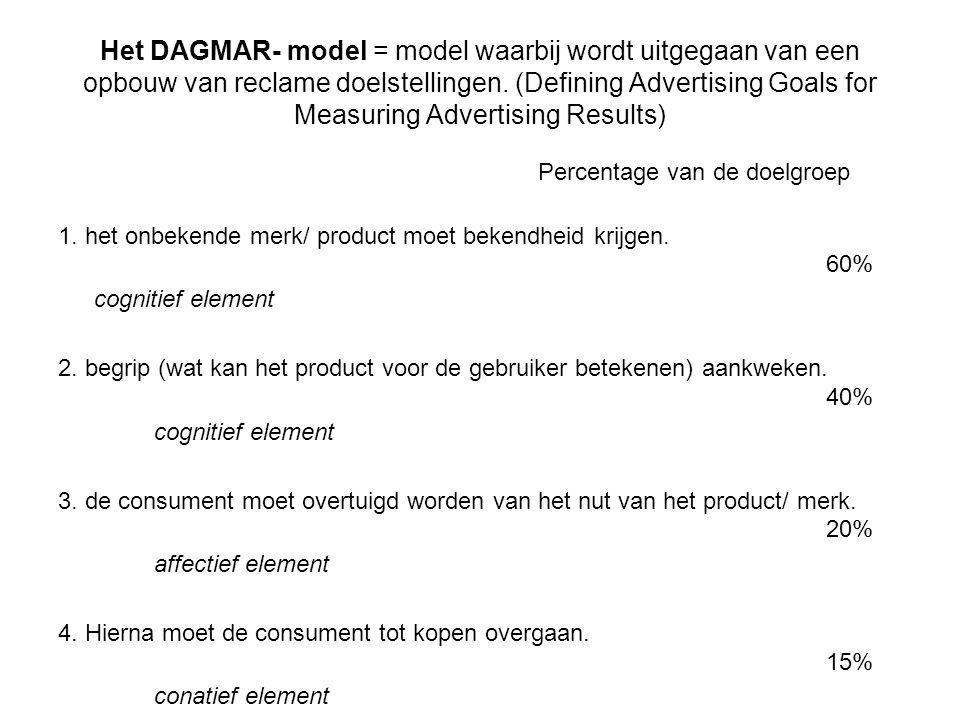 Het DAGMAR- model = model waarbij wordt uitgegaan van een opbouw van reclame doelstellingen. (Defining Advertising Goals for Measuring Advertising Res