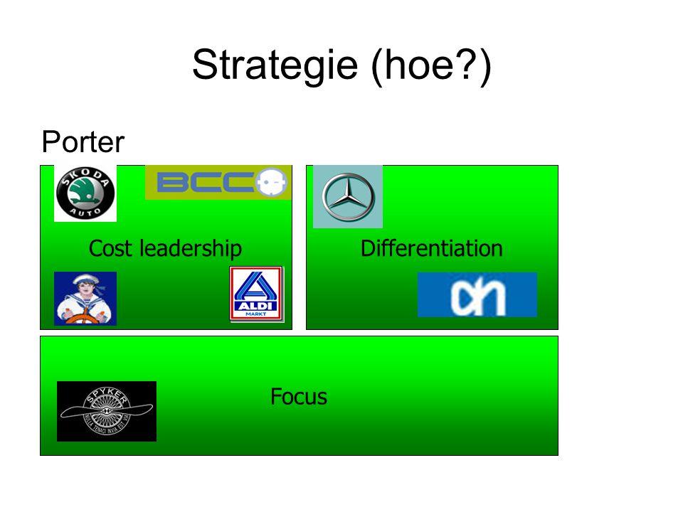 positionering Concurrentievoordeel –Differentiëren: aanbod, product, personeel Verschil(len) benadrukken –USP, EVA – toegevoegde waarde.
