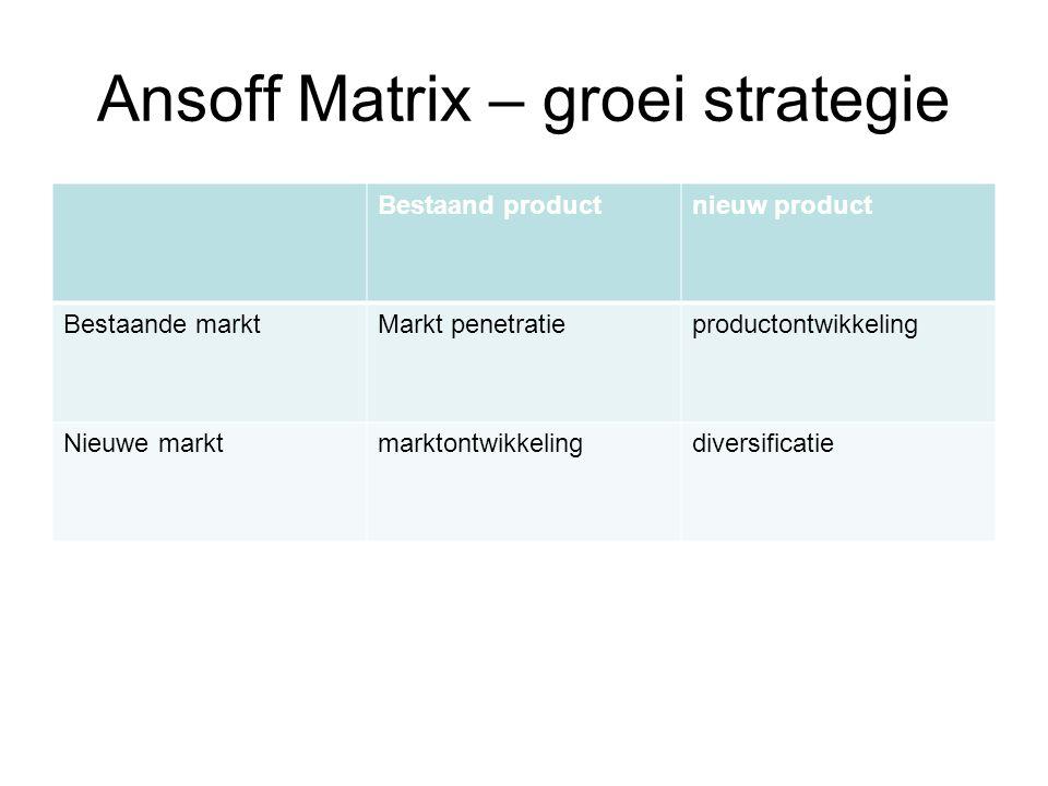 Ansoff Matrix – groei strategie Bestaand productnieuw product Bestaande marktMarkt penetratieproductontwikkeling Nieuwe marktmarktontwikkelingdiversif