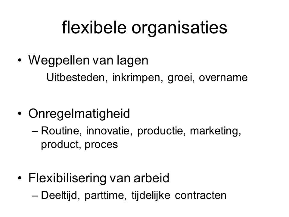 flexibele organisaties Wegpellen van lagen Uitbesteden, inkrimpen, groei, overname Onregelmatigheid –Routine, innovatie, productie, marketing, product, proces Flexibilisering van arbeid –Deeltijd, parttime, tijdelijke contracten