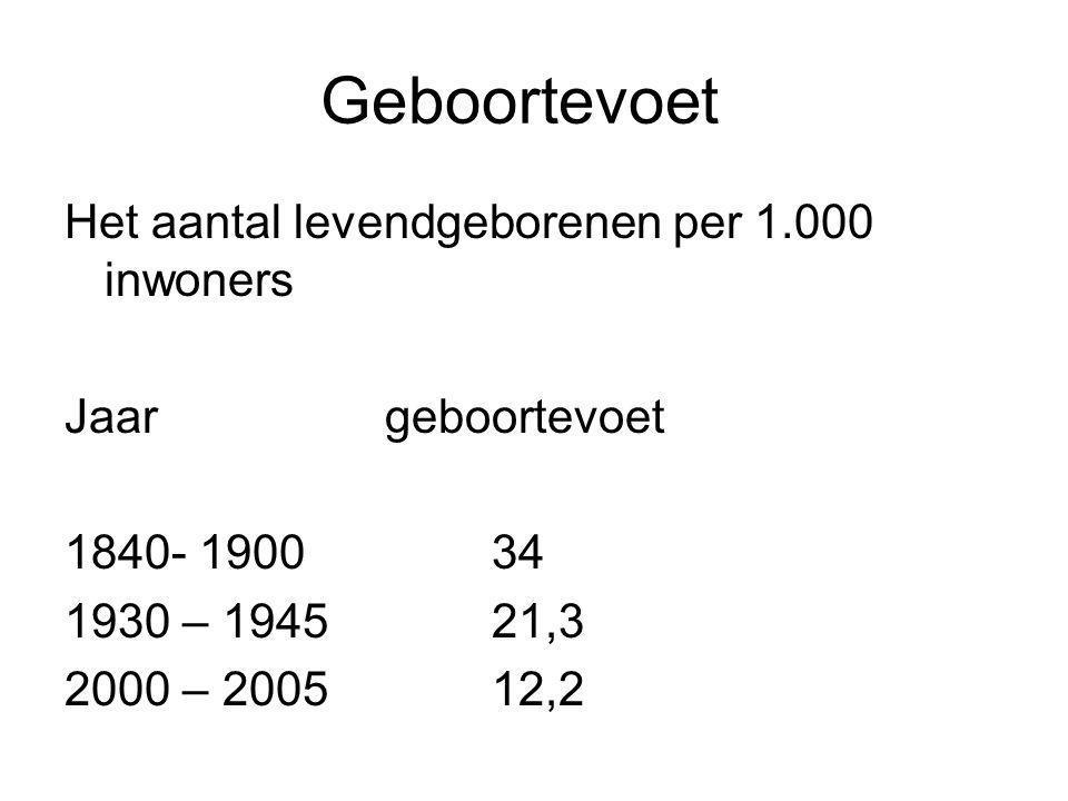 Geboortevoet Het aantal levendgeborenen per 1.000 inwoners Jaargeboortevoet 1840- 190034 1930 – 194521,3 2000 – 200512,2