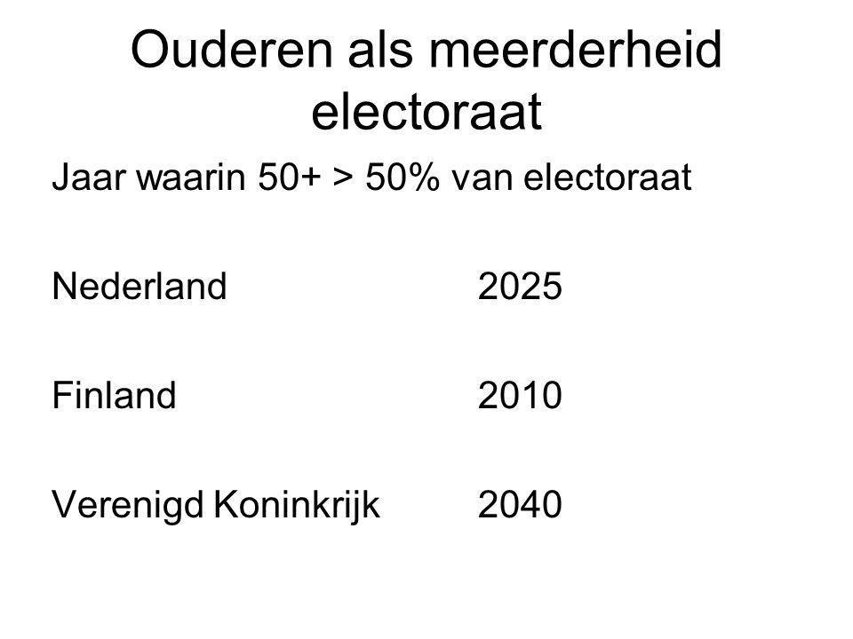 Ouderen als meerderheid electoraat Jaar waarin 50+ > 50% van electoraat Nederland2025 Finland2010 Verenigd Koninkrijk2040