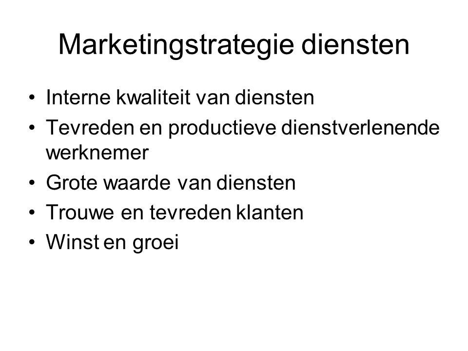 Marketingstrategie diensten Interne kwaliteit van diensten Tevreden en productieve dienstverlenende werknemer Grote waarde van diensten Trouwe en tevr