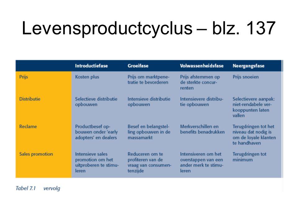 Levensproductcyclus – blz. 137