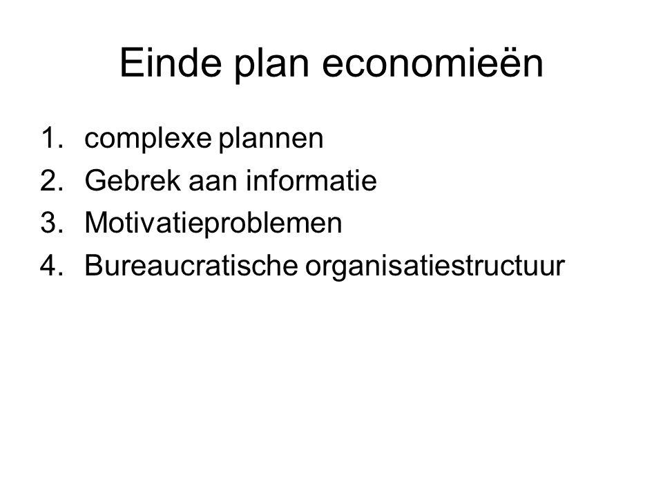 Einde plan economieën 1.complexe plannen 2.Gebrek aan informatie 3.Motivatieproblemen 4.Bureaucratische organisatiestructuur
