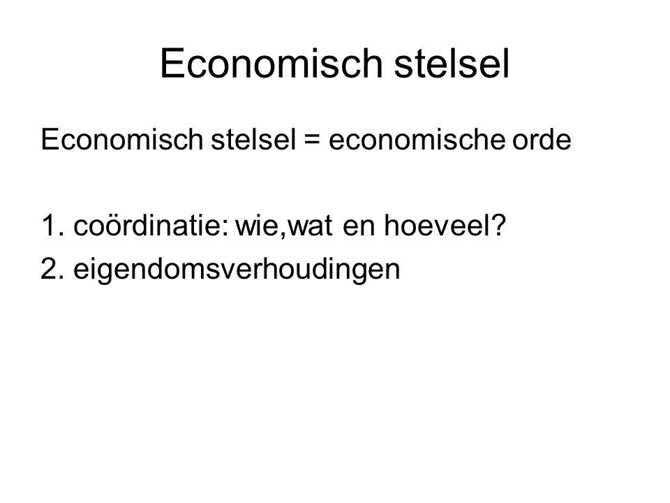 Economisch stelsel Economisch stelsel = economische orde 1.