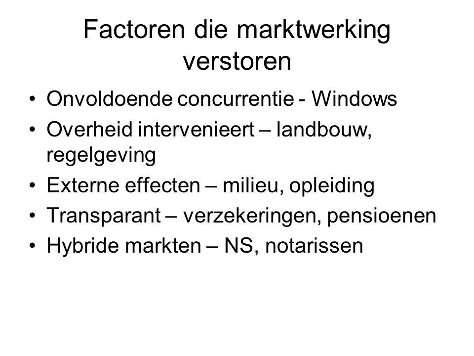 Factoren die marktwerking verstoren Onvoldoende concurrentie - Windows Overheid intervenieert – landbouw, regelgeving Externe effecten – milieu, opleiding Transparant – verzekeringen, pensioenen Hybride markten – NS, notarissen