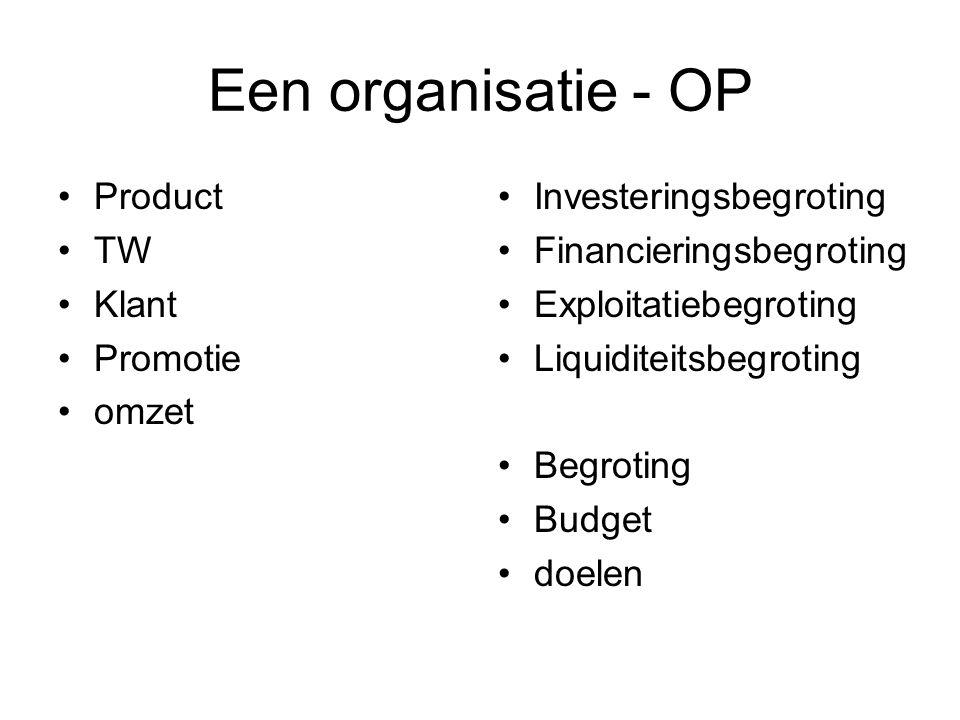 Een organisatie - OP Product TW Klant Promotie omzet Investeringsbegroting Financieringsbegroting Exploitatiebegroting Liquiditeitsbegroting Begroting Budget doelen