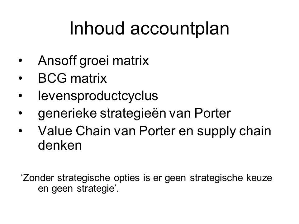 Inhoud accountplan Ansoff groei matrix BCG matrix levensproductcyclus generieke strategieën van Porter Value Chain van Porter en supply chain denken 'Zonder strategische opties is er geen strategische keuze en geen strategie'.
