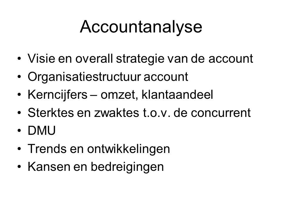 Accountanalyse Visie en overall strategie van de account Organisatiestructuur account Kerncijfers – omzet, klantaandeel Sterktes en zwaktes t.o.v.