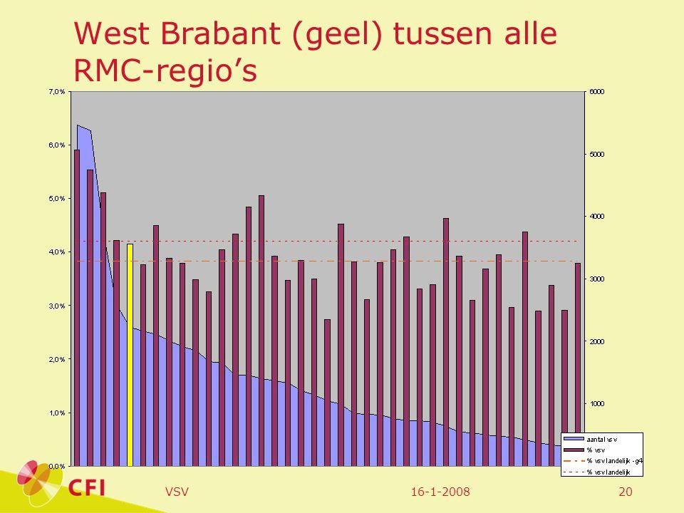16-1-2008VSV20 West Brabant (geel) tussen alle RMC-regio's