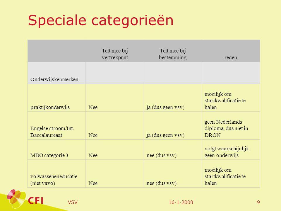 16-1-2008VSV9 Speciale categorieën Telt mee bij vertrekpunt Telt mee bij bestemmingreden Onderwijskenmerken praktijkonderwijsNeeja (dus geen vsv) moeilijk om startkwalificatie te halen Engelse stroom/Int.