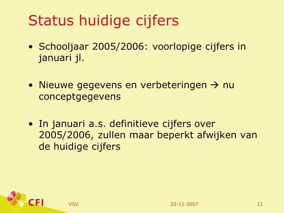 22-11-2007VSV11 Status huidige cijfers Schooljaar 2005/2006: voorlopige cijfers in januari jl. Nieuwe gegevens en verbeteringen  nu conceptgegevens I