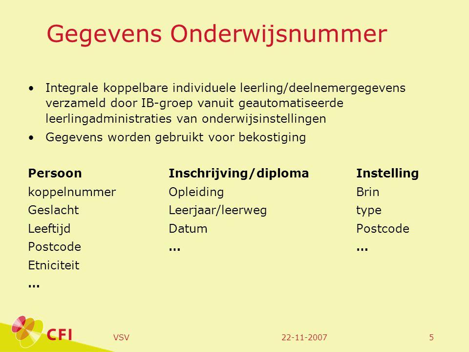 22-11-2007VSV26 Midden-Brabant College; vsv%