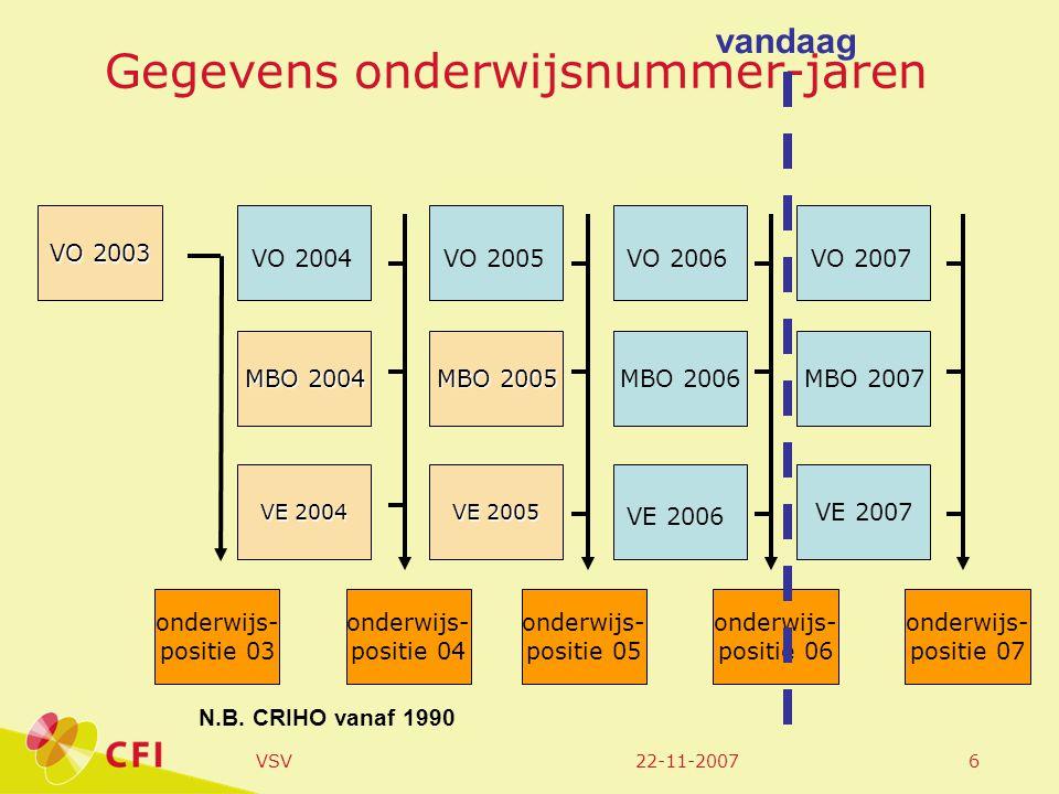 22-11-2007VSV17 RMC-regio Midden Brabant (regio-indeling op basis van de woonplaats van de leerling ongeacht of de onderwijsinstelling buiten de regio gelegen is) Leerpopulatie in regio landelijk Positie binnen alle RMC-regio's w.b.