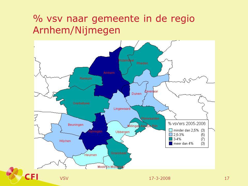 17-3-2008VSV18 % vsv naar postcodegebieden binnen de gemeente Arnhem