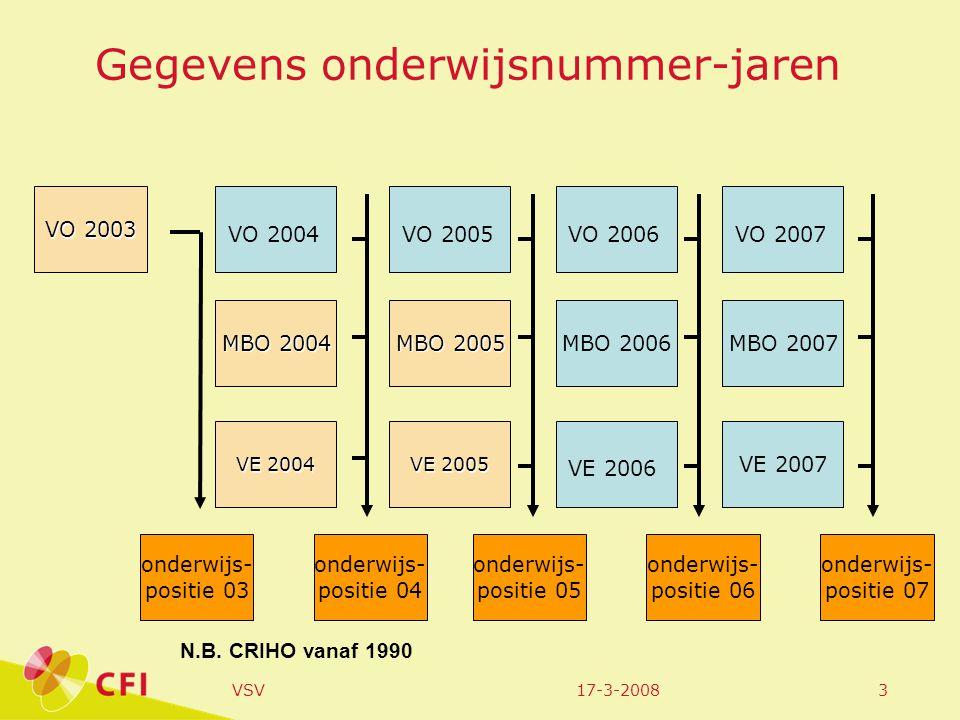 17-3-2008VSV4 Het gebruikte concept VSV Nieuwe vsv-ers ( totale groep) Op (school)jaarbasis ( maandbasis)  Leerlingen op 1/10/2005 Degenen daarvan die een jaar later geen school meer volgen Degenen daarvan die geen startkwalificatie hebben behaald in schooljaar of daarvoor.