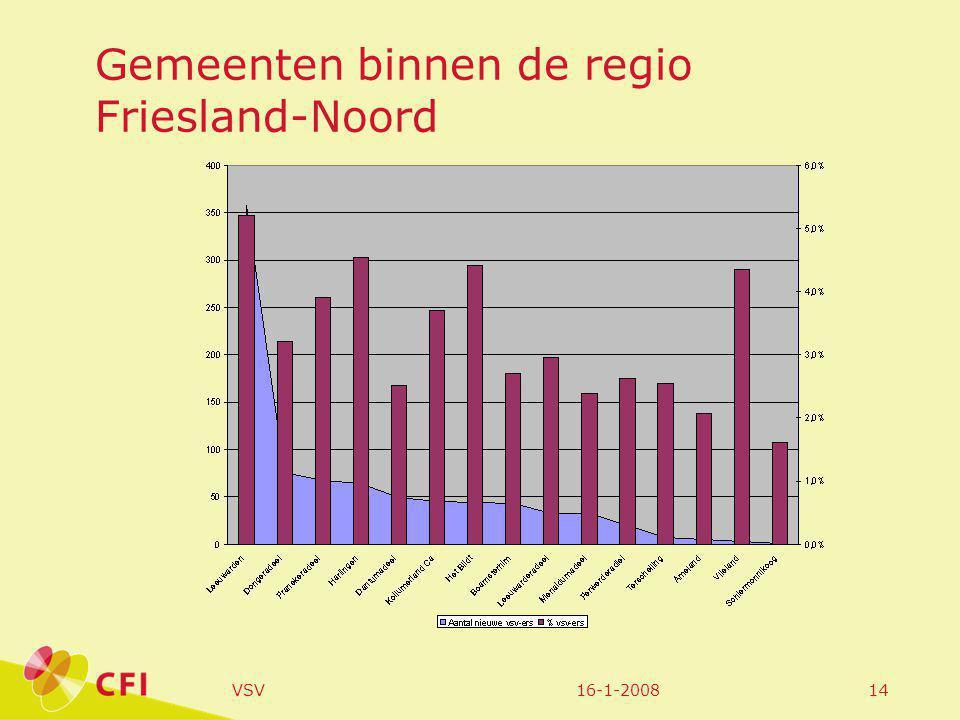 16-1-2008VSV14 Gemeenten binnen de regio Friesland-Noord