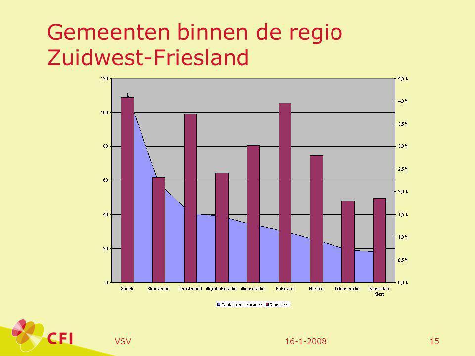 16-1-2008VSV15 Gemeenten binnen de regio Zuidwest-Friesland