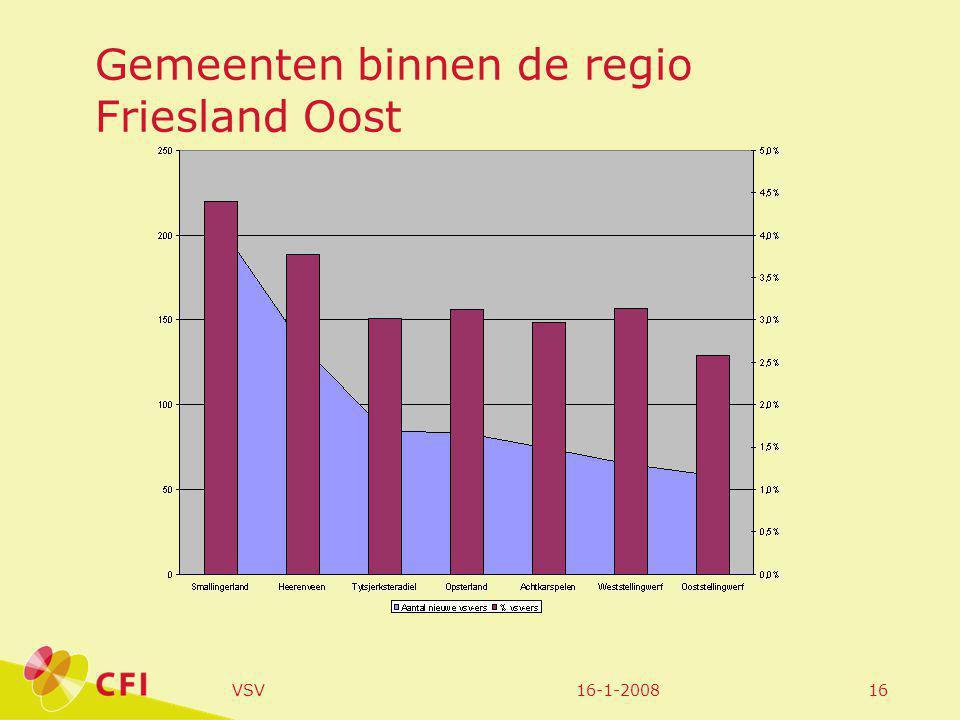 16-1-2008VSV16 Gemeenten binnen de regio Friesland Oost