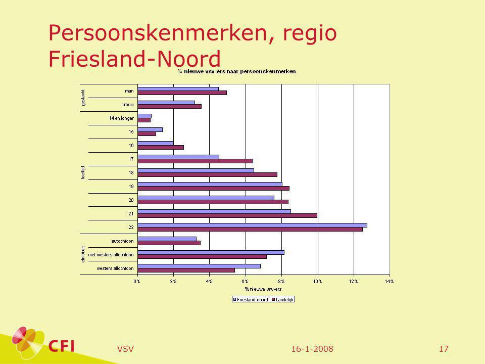 16-1-2008VSV17 Persoonskenmerken, regio Friesland-Noord
