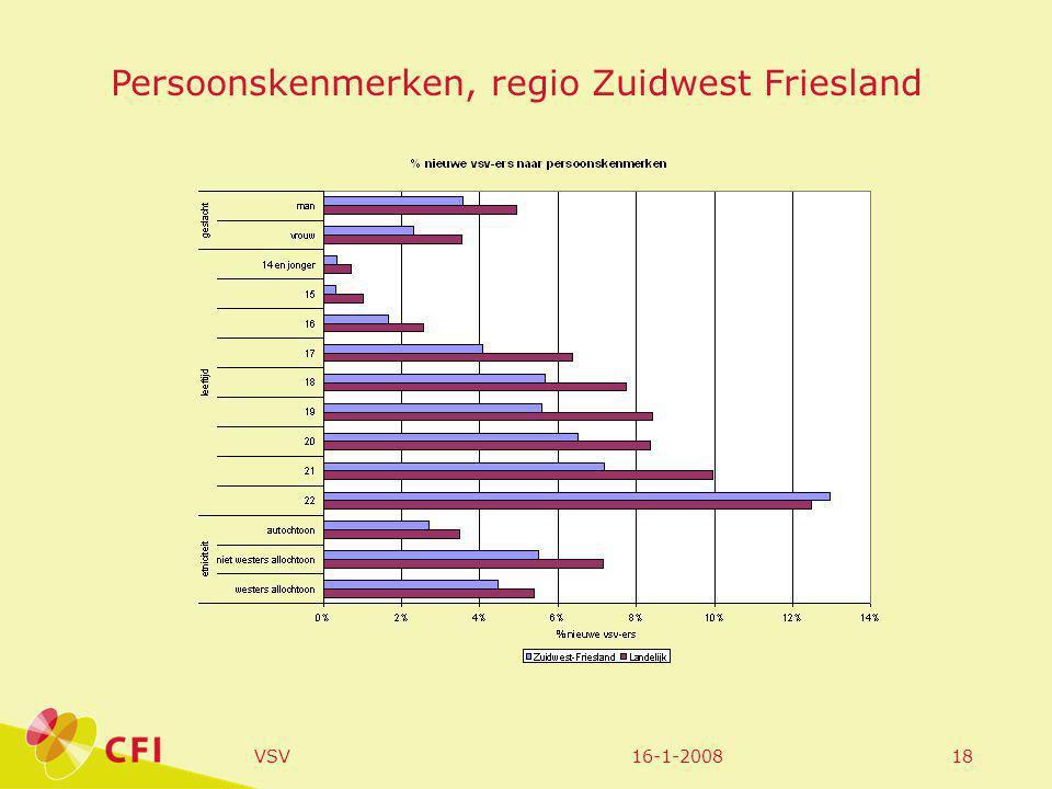 16-1-2008VSV18 Persoonskenmerken, regio Zuidwest Friesland
