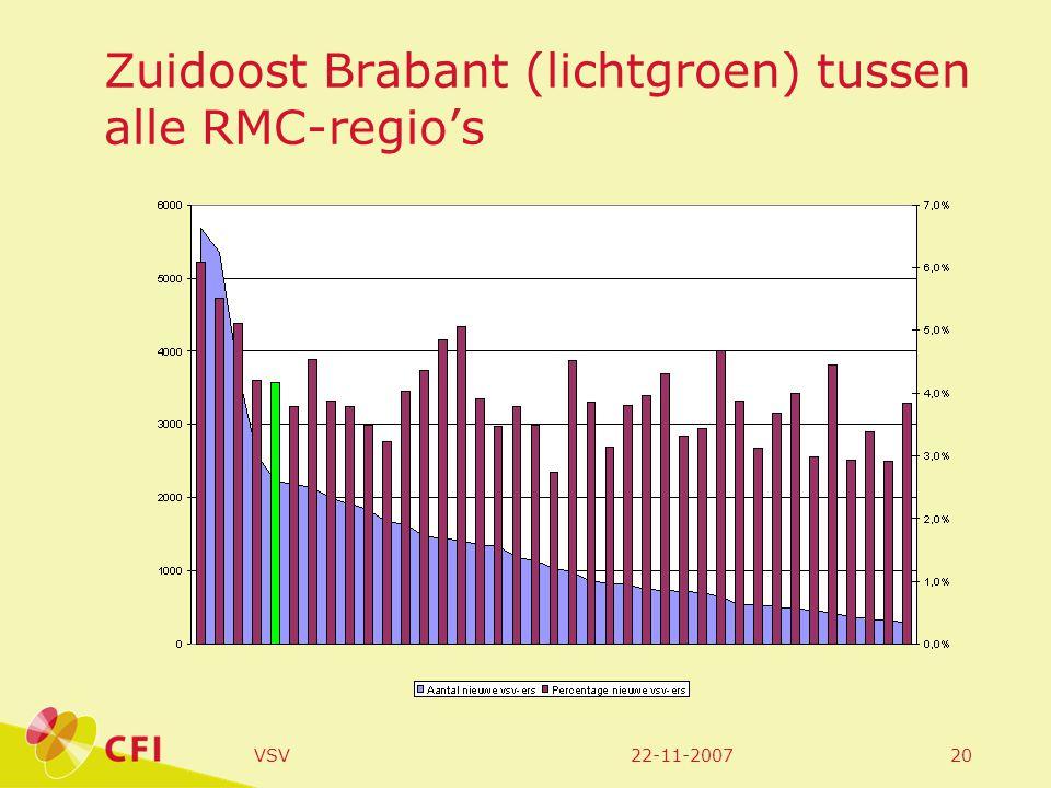 22-11-2007VSV20 Zuidoost Brabant (lichtgroen) tussen alle RMC-regio's