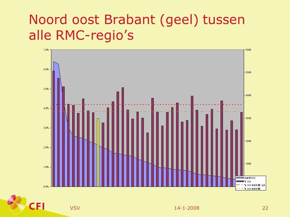 14-1-2008VSV22 Noord oost Brabant (geel) tussen alle RMC-regio's