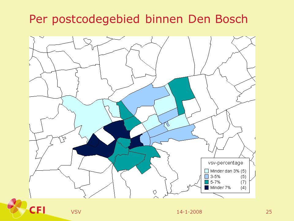 14-1-2008VSV25 Per postcodegebied binnen Den Bosch